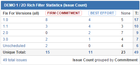The Two-Dimensional Rich Filter Statistics Gadget - Rich Filters for