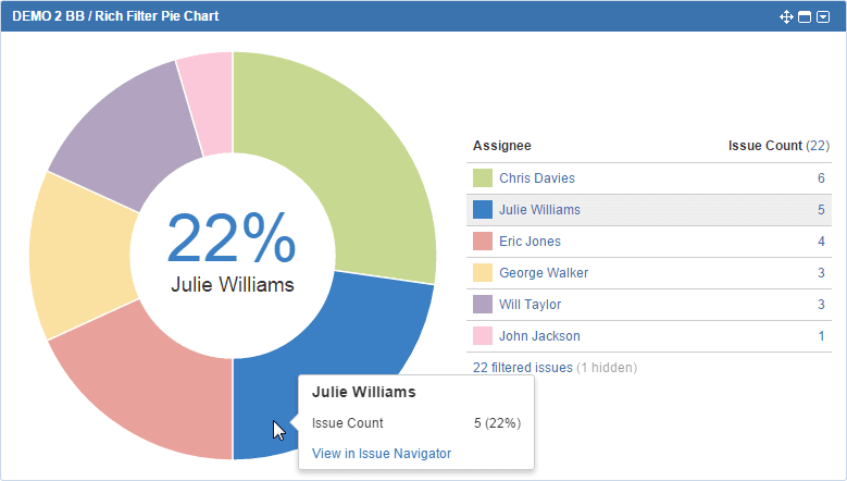 The Rich Filter Pie Chart Gadget Rich Filters For Jira Dashboards